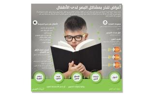 الصورة: أعراض تنذر بمشاكل البصر لدى الأطفال