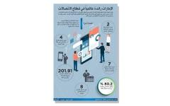 الصورة: الإمارات رائدة عالمياً في قطاع الاتصالات
