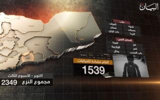 """الصورة: """"مسام"""" يواصل نزع ألغام الموت في اليمن"""