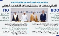 الصورة: العالم يستشرف مستقبل صناعة النفط من أبوظبي