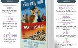 الصورة: الصورة: «الحرب والسلم» رائعة تولستوي وتحفة العالم