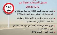 الصورة: بدء تطبيق تعديل السرعات على طرق في أبوظبي