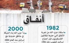 الصورة: عملية إسرائيلية تنذر بتصعيد على الحدود مع لبنان