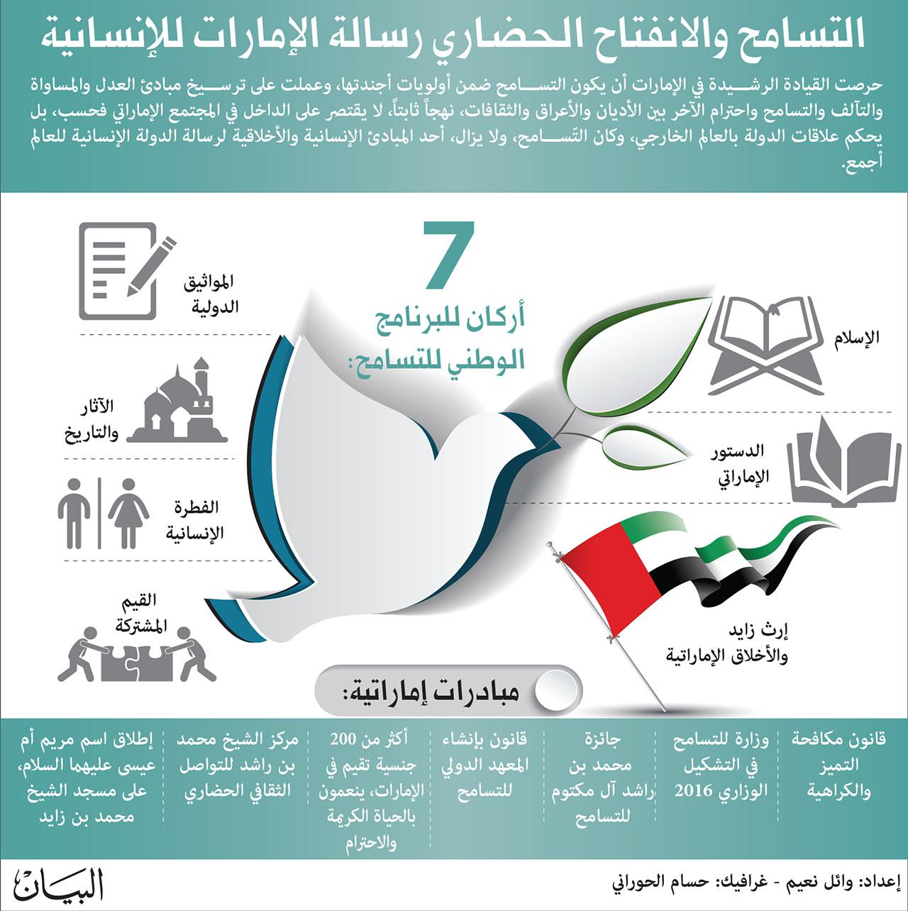 كتاب الدستور