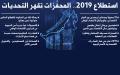 الصورة: الصورة: استطلاع 2019.. المحفّزات تمحو التحديات