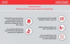 الصورة: قانون الموارد البشرية لحكومة دبي.. التوطين أولوية