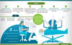الصورة: الصورة: «صحة دبي» تسخير التقنيات المتطورة عالمياً لإسعاد المرضى