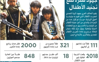الصورة: التحالف: عمليات نوعية لتدمير «الباليستي» و«الدرون» الحوثي كلّياً