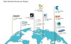 الصورة: العلامة التجارية لمجموعة اتصالات الأعلى قيمة في المنطقة
