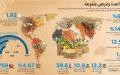 الصورة: الصورة: «صنع في الإمارات» بوابة تنافسية الأغذية والمشروبات عالمياً