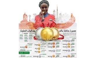 الصورة: الصورة: علياء سعيد: أحلم بذهبية في «أولمبياد 2020»