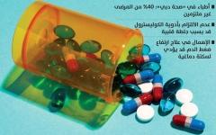 الصورة: الصورة: الأدوية.. مضاعفـات خطيرة لعدم التقيّد بالجرعات المحددة ومواعيد تناولها