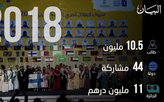"""الصورة: رحلة """"تحدي القراءة العربي"""" بالأرقام"""