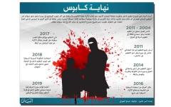 الصورة: الصورة: انتهاء «داعش»