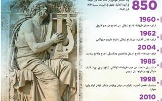 الصورة: الصورة: الإلياذة.. تجليات هوميروس الشعرية