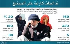 الصورة: الصورة: بغداد تكافح الفساد المالي والإداري بـ«الجمرة الخبيثة»