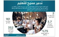 الصورة: الصورة: الحكومة اليمنية: اتفاق السويد يحتضر