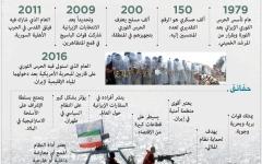 الصورة: الصورة: السعودية: الحرس الثوري يقوّض الأمن الدولي