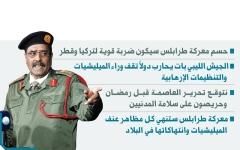 الصورة: الصورة: المسماري لـ«البيان»: طرابلس ستنتفض ضد الميليشيا