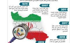 الصورة: الصورة: السعودية تدعو لمواصلة الضغوط لردع عدوانية إيران