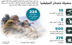 الصورة: الصورة: التحالف يدمر غرفة اتصالات ومخزن أسلحة للحوثي