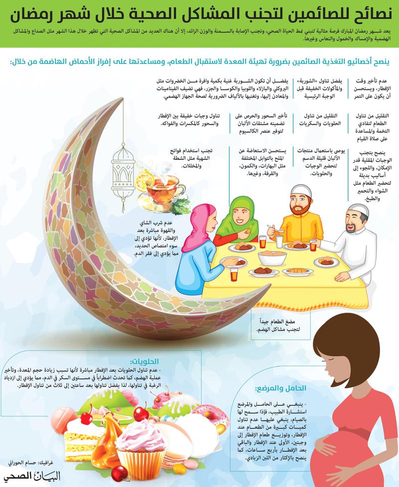 الصداع في رمضان بعد الافطار
