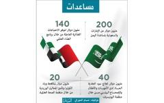 الصورة: الصورة: الأمم المتحدة ترحب بالدعم الإماراتي السعودي لليمن
