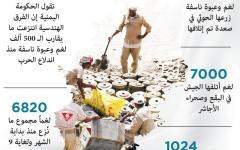 الصورة: الصورة: ملف جرائم الحوثيين أمام مجلس الأمن اليوم