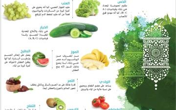 الصورة: الصورة: 10 أطعمة للتغلب على العطش في رمضان