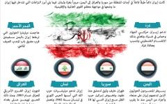 الصورة: الصورة: صحيفة ألمانية : إيران طرف دائم  في صراعات المنطقة