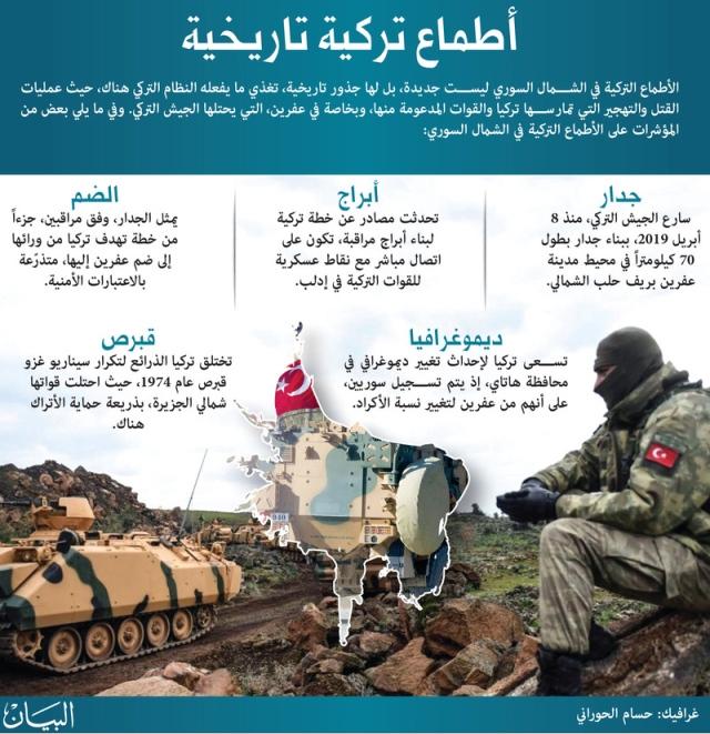 سوريا تستعيد كفرنبودة رغم دعم تركيا لـ «النصرة» - البيان