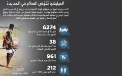 الصورة: الصورة: مسؤول يمني لـ «البيان»: الشرعية تستأنف اتصالاتها الأربعاء مع غريفيث