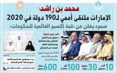 الصورة: الصورة: محمد بن راشد: الإمارات ملتقى أممي لـ190 دولة في 2020