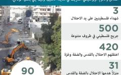 الصورة: الصورة: مستوطنون يرفعون أعلام فلسطين  ضد حكومتهم