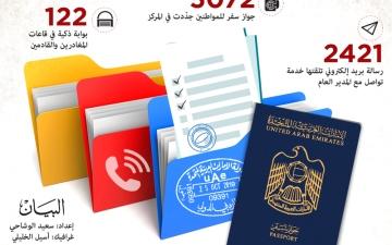 1aa06fe65 الصورة: الصورة: 27.3 مليون معاملة أنجزتها «إقامة دبي» عبر منافذ الإمارة في