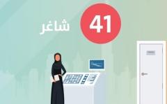 الصورة: الصورة: 41 شاغراً في دبي لتوظيف المواطنين والتعيين فوري