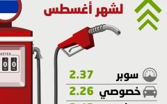 الصورة: الصورة: تعرف على أسعار الوقود لشهر أغسطس في الإمارات