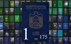 الصورة: الصورة: 175 دولة أمام الجواز الإماراتي بدون تأشيرة
