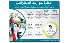 الصورة: الصورة: اتفاق تاريخي يرسخ الانتقال السلمي في السودان
