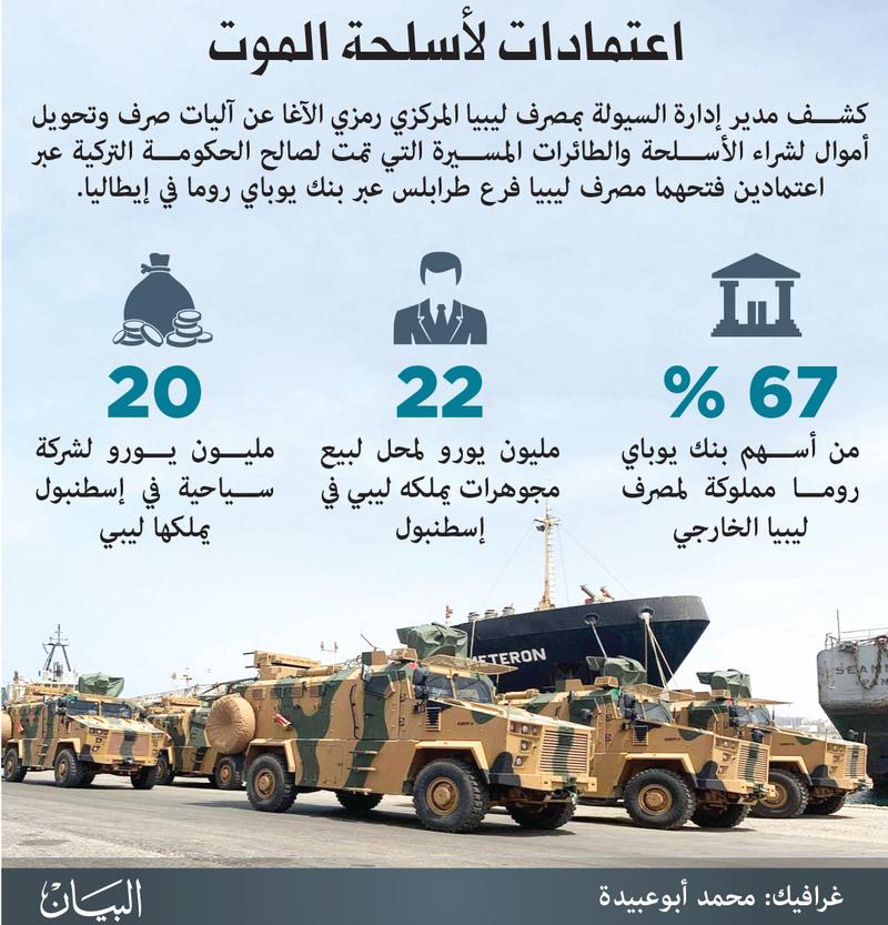 الجيش الليبي يدمر طائرة تركية في مصراتة البيان