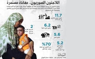 الصورة: الصورة: الجيش السوري يصعّد عملياته في إدلب