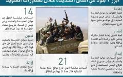 الصورة: الصورة: غريفيث يُدين استهداف الحوثي للسعودية