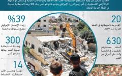 الصورة: الصورة: إسرائيل توسّع الاستيطان متذرّعة بعملية «عين بوبين»