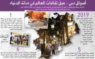 الصورة: الصورة: أسواق دبي.. عبق ثقافات العالم في «دانة الدنيا»