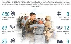 الصورة: الصورة: السعودية: القضية الفلسطينية على رأس أولوياتنا