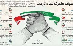 الصورة: الصورة: السعودية والإمارات ضمانة السلام والاستقرار في المنطقة