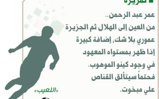 """الصورة: الصورة: عمر عبد الرحمن""""عموري"""""""
