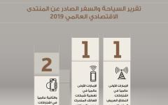 الصورة: الصورة: الإمارات الأولى عالمياً في اشتراكات النطاق العريض وتغطية شبكات الهاتف المحمول