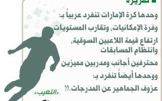 الصورة: الصورة: كرة الإمارات تنفرد عربياً