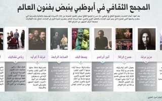 الصورة: الصورة: المجمع الثقافي في أبوظبي ينبض بفنون العالم